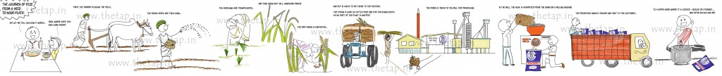Rice-Mill-Final-small-p